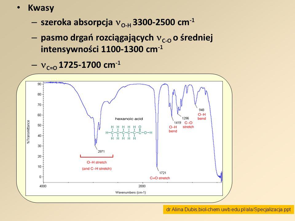 Kwasy – szeroka absorpcja O-H 3300-2500 cm -1 – pasmo drgań rozciągających C-O o średniej intensywności 1100-1300 cm -1 – C=O 1725-1700 cm -1 dr Alina