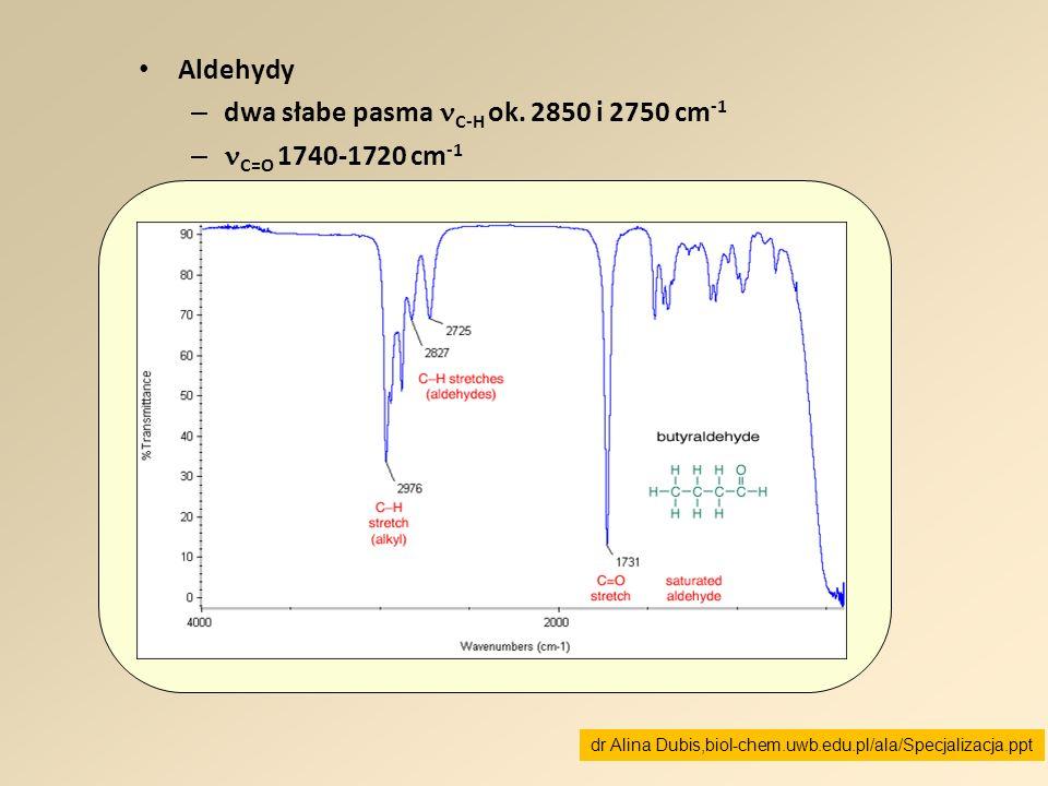 Aldehydy – dwa słabe pasma C-H ok. 2850 i 2750 cm -1 – C=O 1740-1720 cm -1 dr Alina Dubis,biol-chem.uwb.edu.pl/ala/Specjalizacja.ppt
