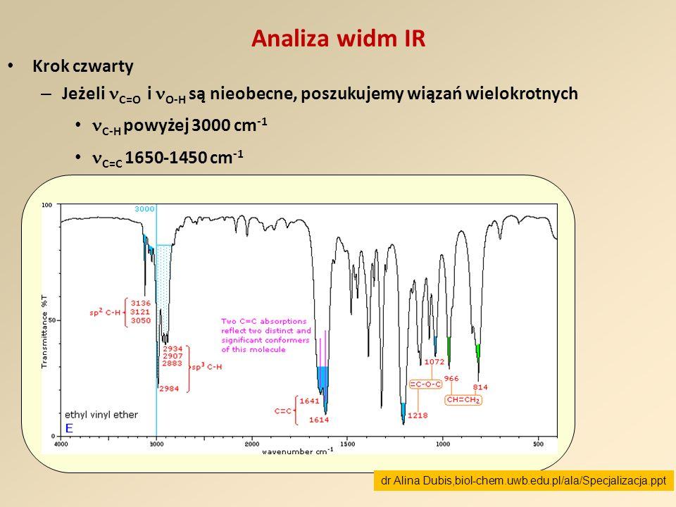 Analiza widm IR Krok czwarty – Jeżeli C=O i O-H są nieobecne, poszukujemy wiązań wielokrotnych C-H powyżej 3000 cm -1 C=C 1650-1450 cm -1 dr Alina Dub