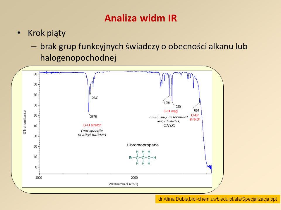 Analiza widm IR Krok piąty – brak grup funkcyjnych świadczy o obecności alkanu lub halogenopochodnej dr Alina Dubis,biol-chem.uwb.edu.pl/ala/Specjaliz