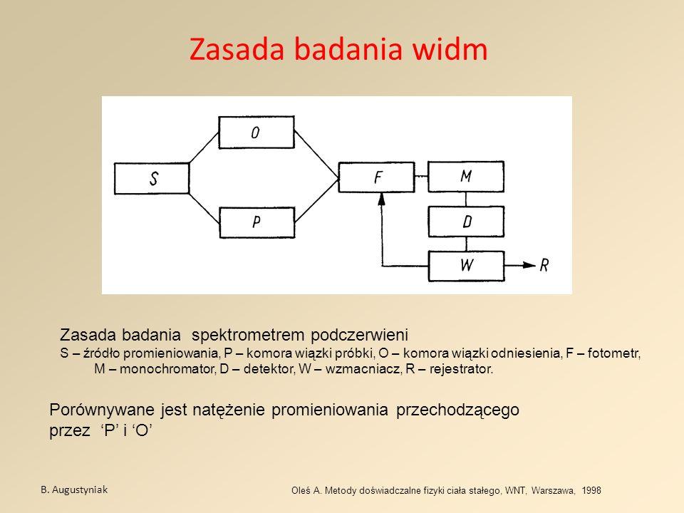 Zasada badania widm Zasada badania spektrometrem podczerwieni S – źródło promieniowania, P – komora wiązki próbki, O – komora wiązki odniesienia, F –