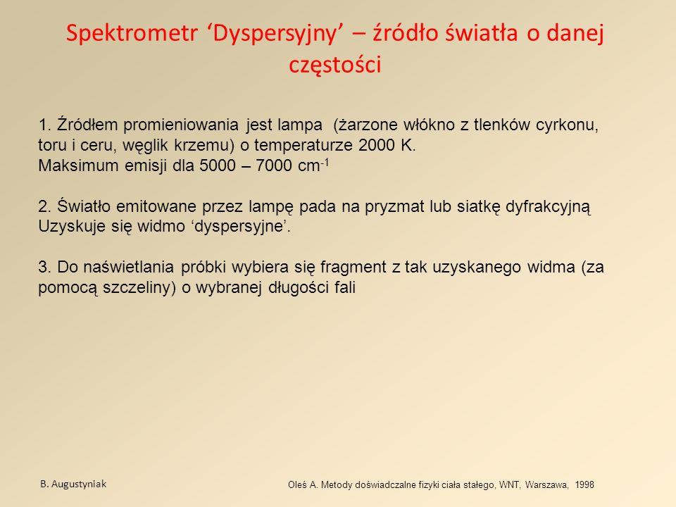 Spektrometr Dyspersyjny – źródło światła o danej częstości B. Augustyniak Oleś A. Metody doświadczalne fizyki ciała stałego, WNT, Warszawa, 1998 1. Źr