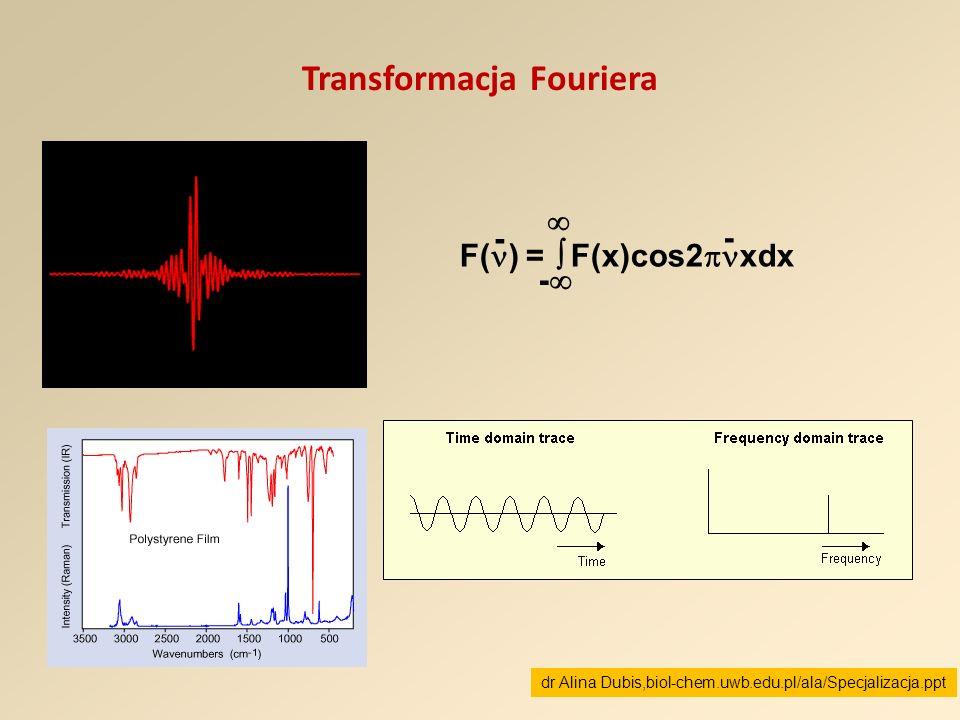 Transformacja Fouriera F( ) = F(x)cos2 xdx - - - dr Alina Dubis,biol-chem.uwb.edu.pl/ala/Specjalizacja.ppt