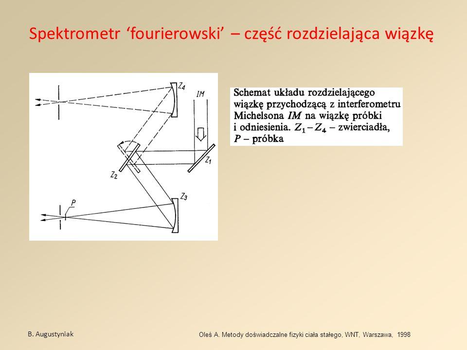 Spektrometr fourierowski – część rozdzielająca wiązkę B. Augustyniak Oleś A. Metody doświadczalne fizyki ciała stałego, WNT, Warszawa, 1998