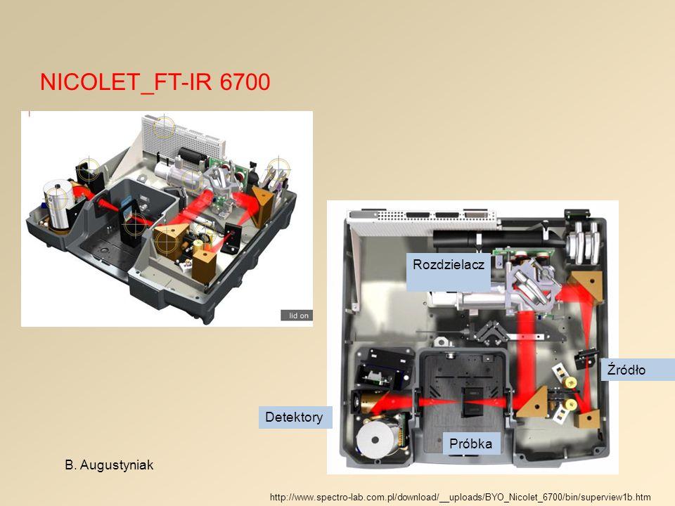 NICOLET_FT-IR 6700 B. Augustyniak http://www.spectro-lab.com.pl/download/__uploads/BYO_Nicolet_6700/bin/superview1b.htm Detektory Próbka Źródło Rozdzi