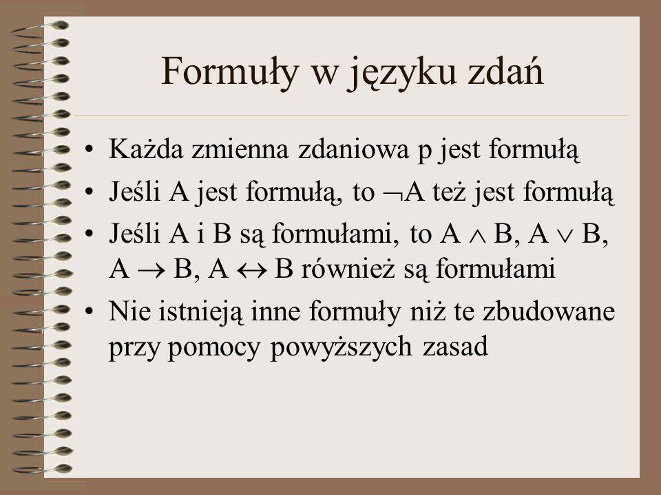 Formuły w języku zdań Każda zmienna zdaniowa p jest formułą Jeśli A jest formułą, to A też jest formułą Jeśli A i B są formułami, to A B, A B, A B, A