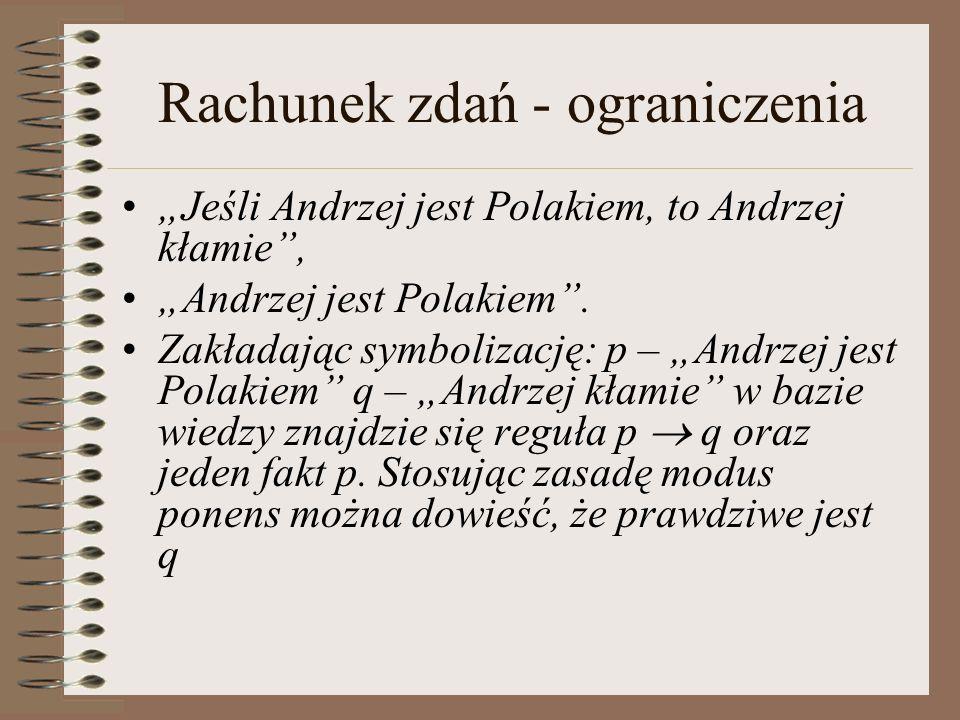 Rachunek zdań - ograniczenia Jeśli Andrzej jest Polakiem, to Andrzej kłamie, Andrzej jest Polakiem. Zakładając symbolizację: p – Andrzej jest Polakiem