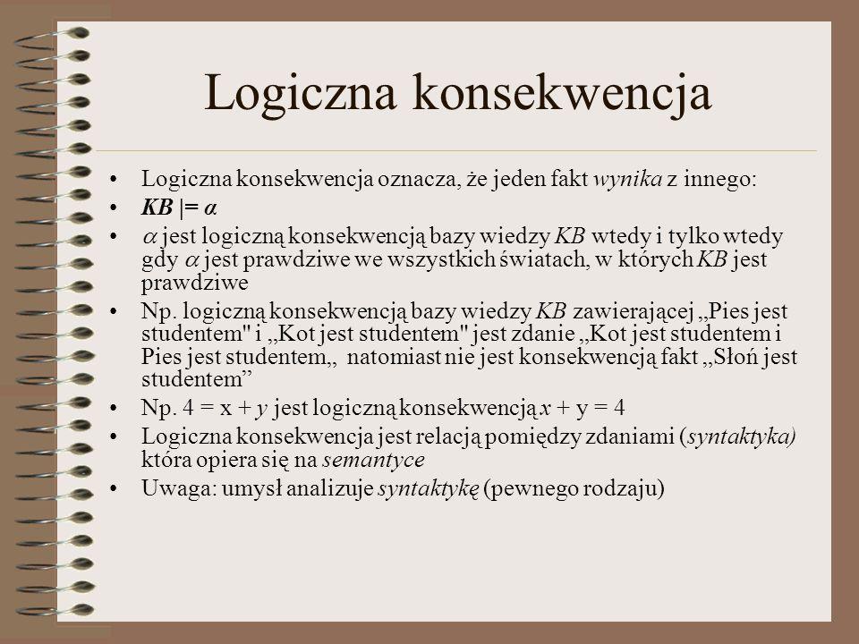 Logiczna konsekwencja Logiczna konsekwencja oznacza, że jeden fakt wynika z innego: KB |= α jest logiczną konsekwencją bazy wiedzy KB wtedy i tylko wt