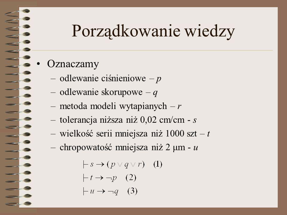 Porządkowanie wiedzy Oznaczamy –odlewanie ciśnieniowe – p –odlewanie skorupowe – q –metoda modeli wytapianych – r –tolerancja niższa niż 0,02 cm/cm -
