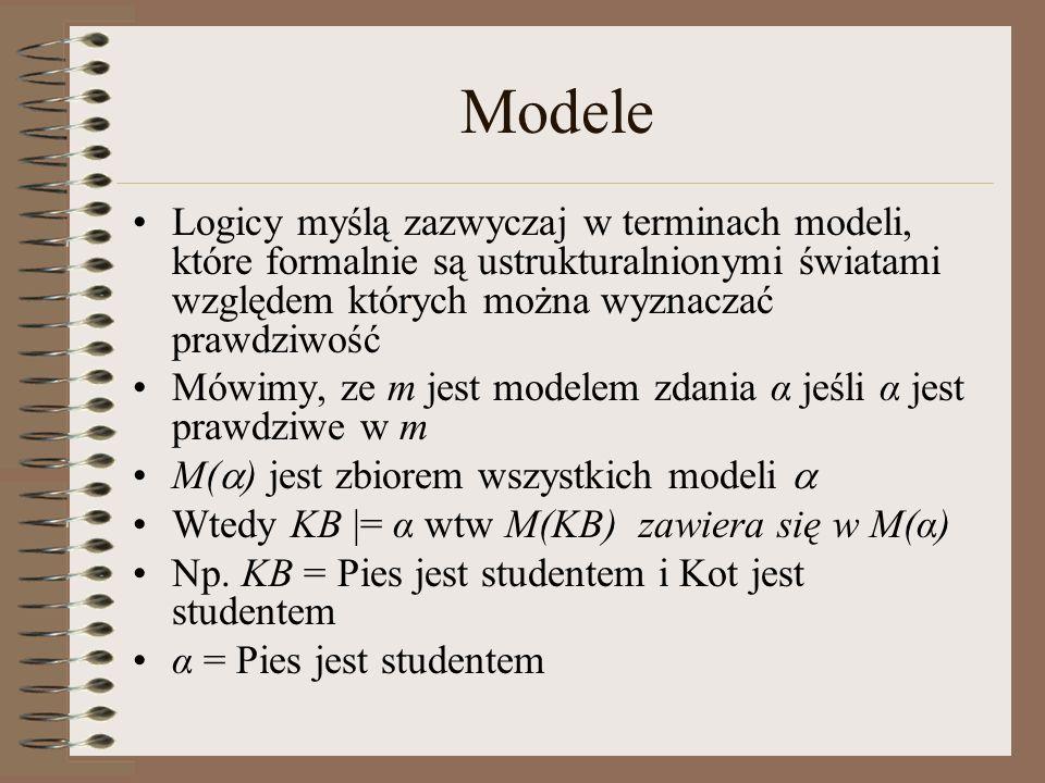 Modele Logicy myślą zazwyczaj w terminach modeli, które formalnie są ustrukturalnionymi światami względem których można wyznaczać prawdziwość Mówimy,