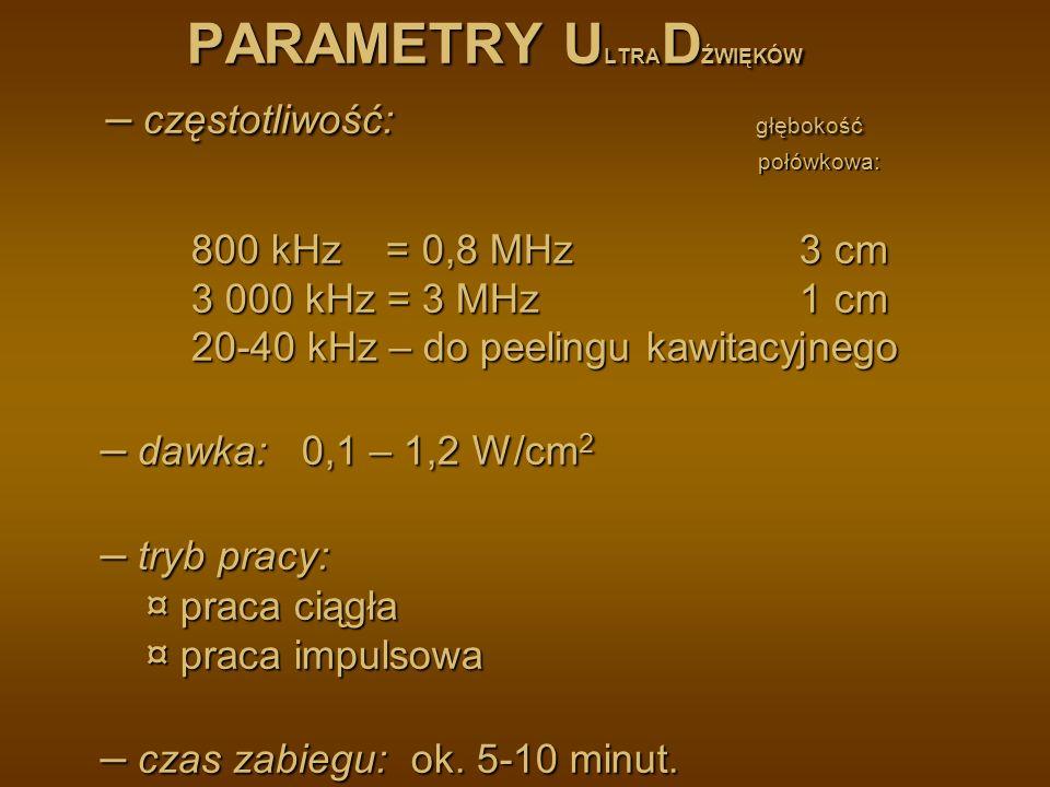 PARAMETRY U LTRA D ŹWIĘKÓW – częstotliwość: głębokość połówkowa: 800 kHz = 0,8 MHz 3 cm 3 000 kHz = 3 MHz 1 cm 20-40 kHz – do peelingu kawitacyjnego –