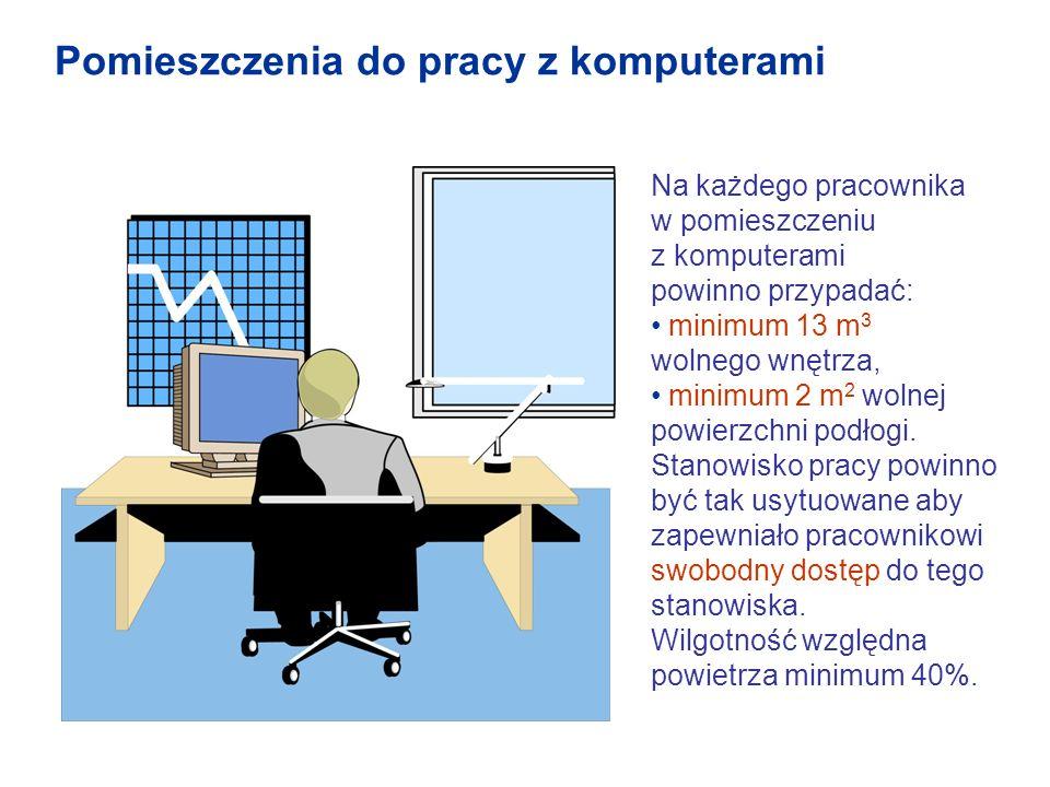 Pomieszczenia do pracy z komputerami Na każdego pracownika w pomieszczeniu z komputerami powinno przypadać: minimum 13 m 3 wolnego wnętrza, minimum 2