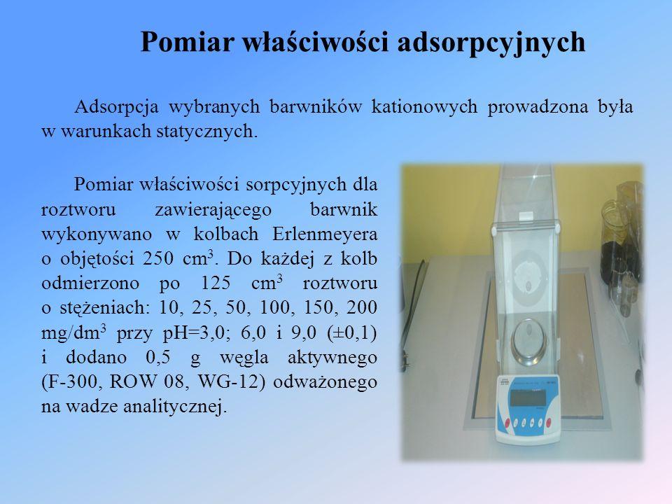 Pomiar właściwości adsorpcyjnych Adsorpcja wybranych barwników kationowych prowadzona była w warunkach statycznych. Pomiar właściwości sorpcyjnych dla