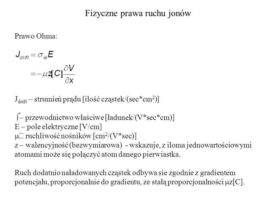 Fizyczne prawa ruchu jonów Prawo Ohma: J drift – strumień prądu [ilość cząstek/(sec*cm 2 )] przewodnictwo właściwe [ładunek/(V*sec*cm)] E – pole elektryczne [V/cm] – ruchliwość nośników [cm 2 /(V*sec)] z – walencyjność (bezwymiarowa) - wskazuje, z iloma jednowartościowymi atomami może się połączyć atom danego pierwiastka.