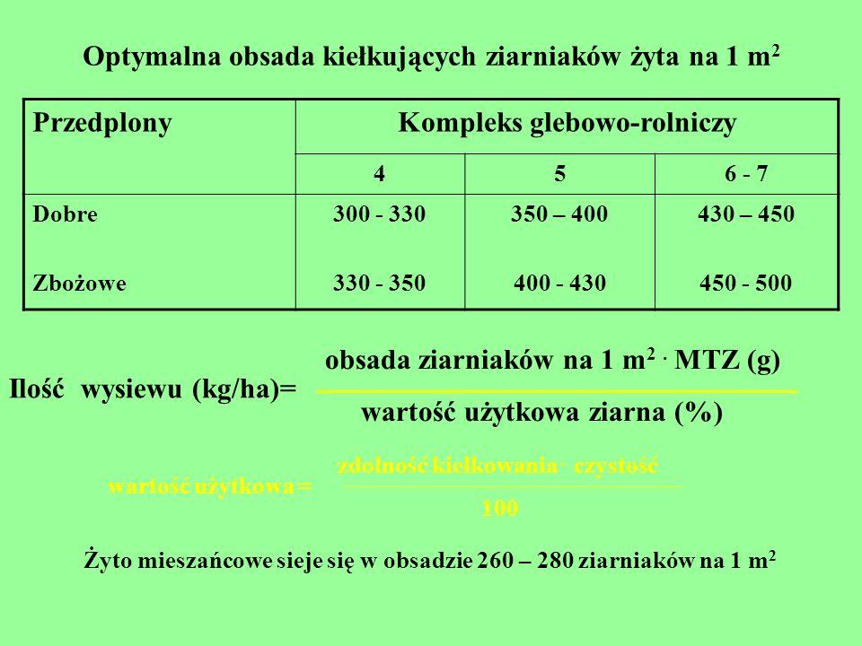 Optymalna obsada kiełkujących ziarniaków żyta na 1 m 2 PrzedplonyKompleks glebowo-rolniczy 456 - 7 Dobre Zbożowe 300 - 330 330 - 350 350 – 400 400 - 4