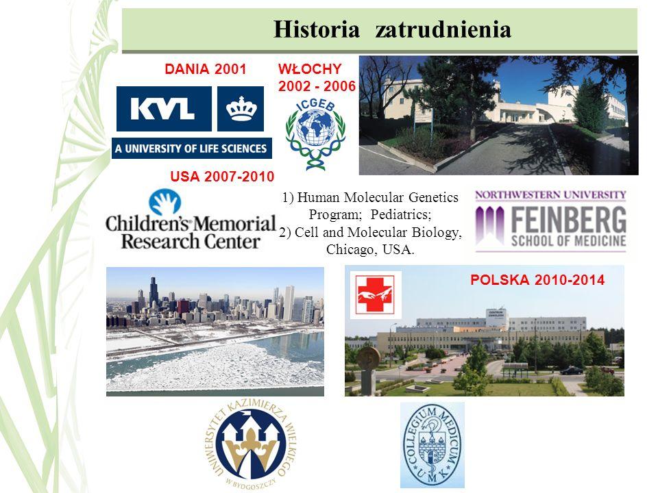 Historia zatrudnienia 1) Human Molecular Genetics Program; Pediatrics; 2) Cell and Molecular Biology, Chicago, USA. DANIA 2001WŁOCHY 2002 - 2006 USA 2