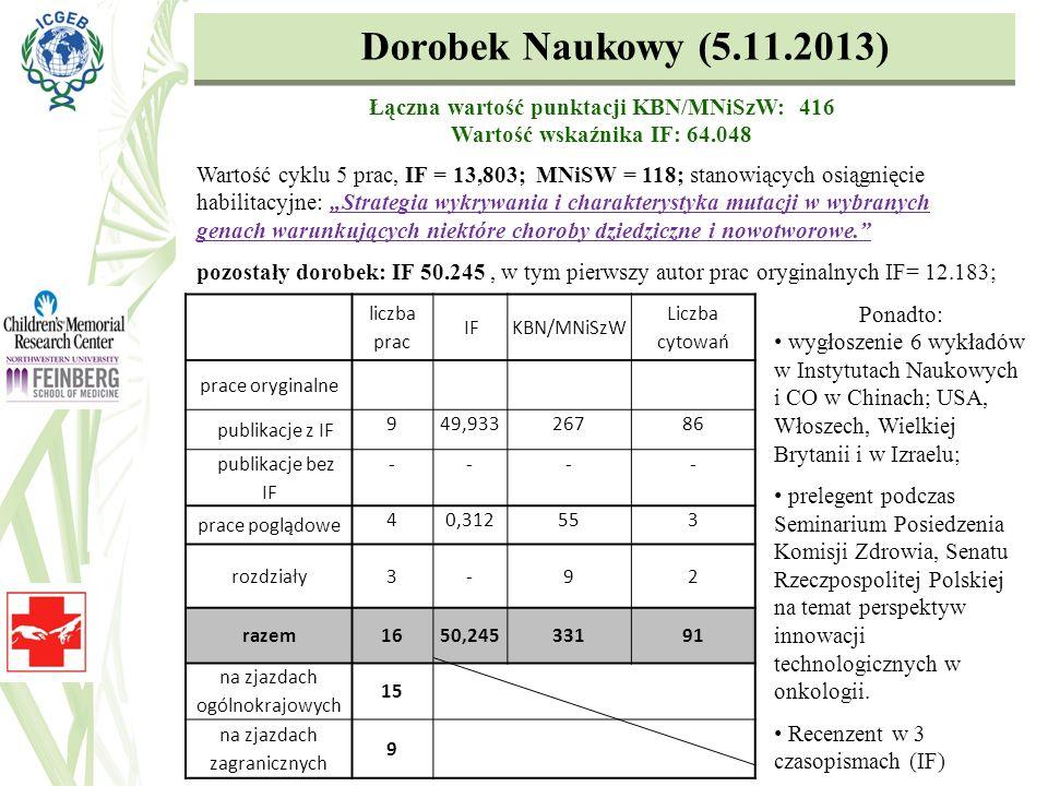 Dorobek Naukowy (5.11.2013) Wartość cyklu 5 prac, IF = 13,803; MNiSW = 118; stanowiących osiągnięcie habilitacyjne: Strategia wykrywania i charakterys