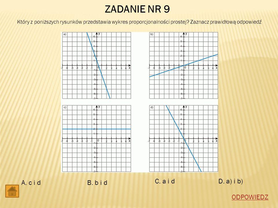 ZADANIE NR 9 Który z poniższych rysunków przedstawia wykres proporcjonalności prostej? Zaznacz prawidłową odpowiedź: A. c i d B. b i d C. a i dD. a) i