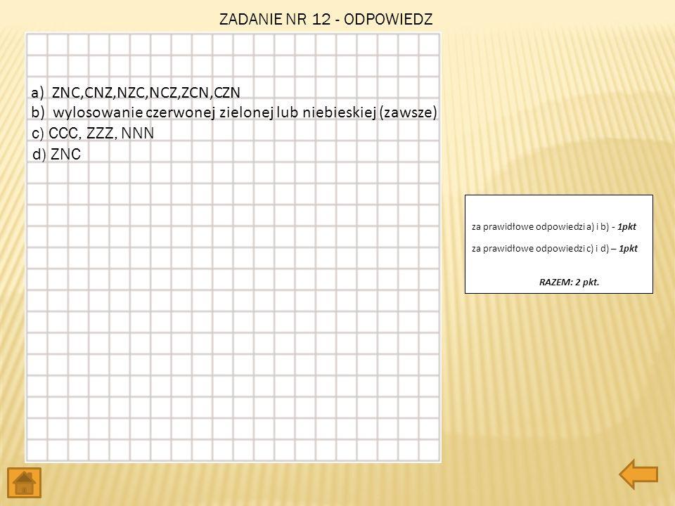 a) ZNC,CNZ,NZC,NCZ,ZCN,CZN b) wylosowanie czerwonej zielonej lub niebieskiej (zawsze) c) CCC, ZZZ, NNN d) ZNC za prawidłowe odpowiedzi a) i b) - 1pkt