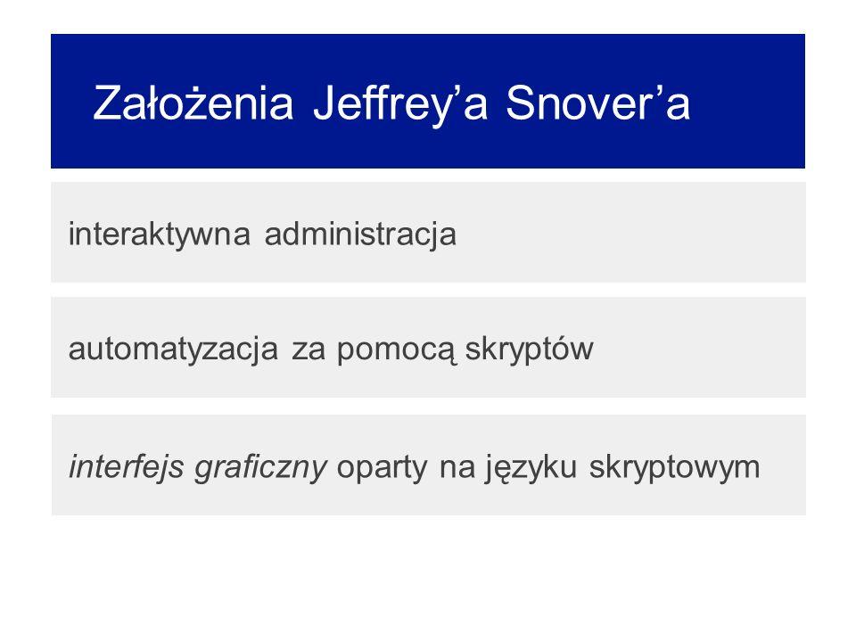 Założenia Jeffreya Snovera interaktywna administracja automatyzacja za pomocą skryptów interfejs graficzny oparty na języku skryptowym