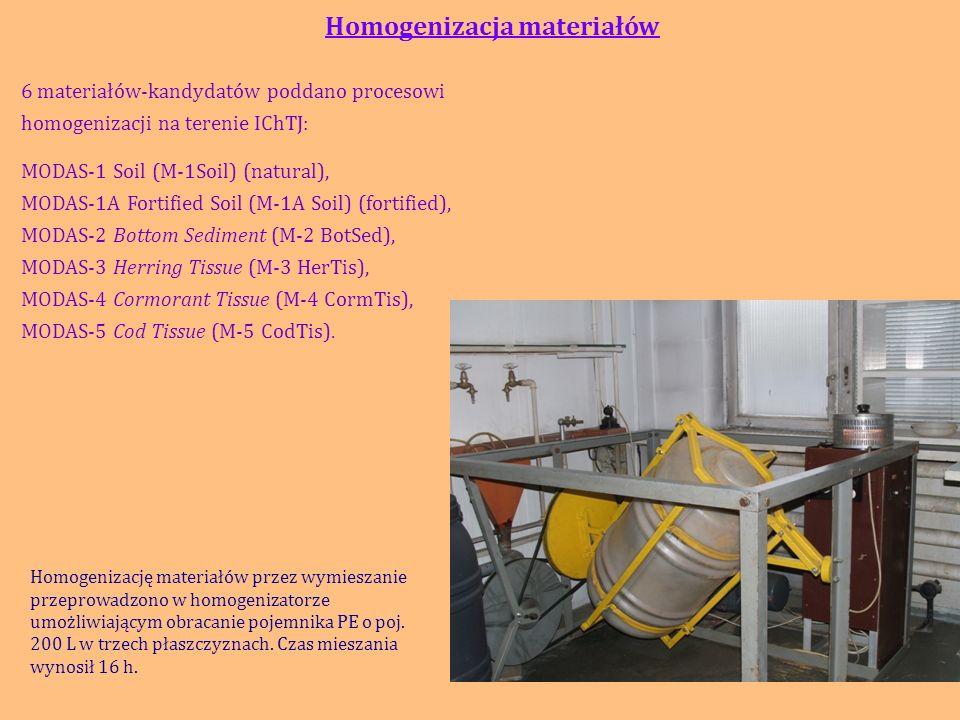 Analiza sitowa materiałów przed rozpoczęciem procesu homogenizacji