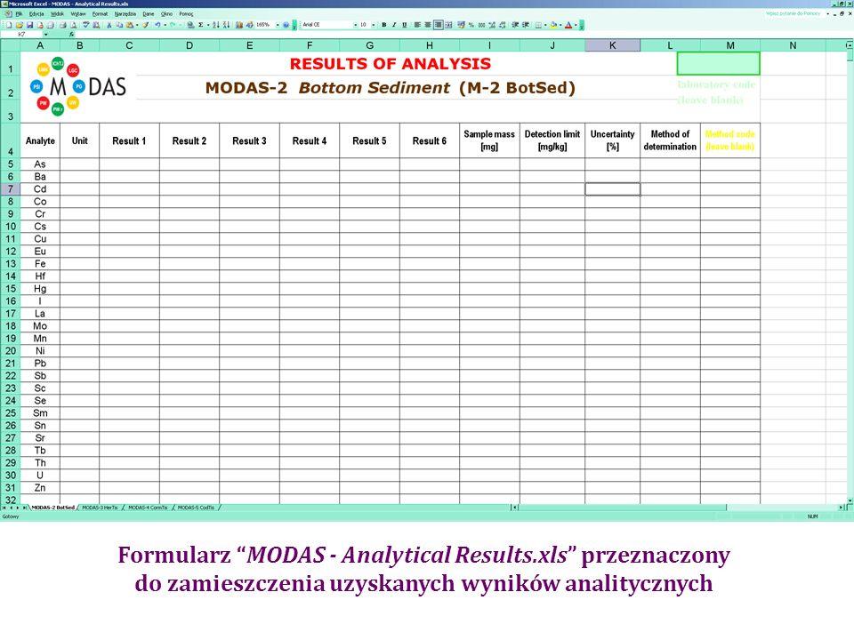 Formularz MODAS - Report Form.doc przeznaczony do opisu zastosowanej procedury analitycznej