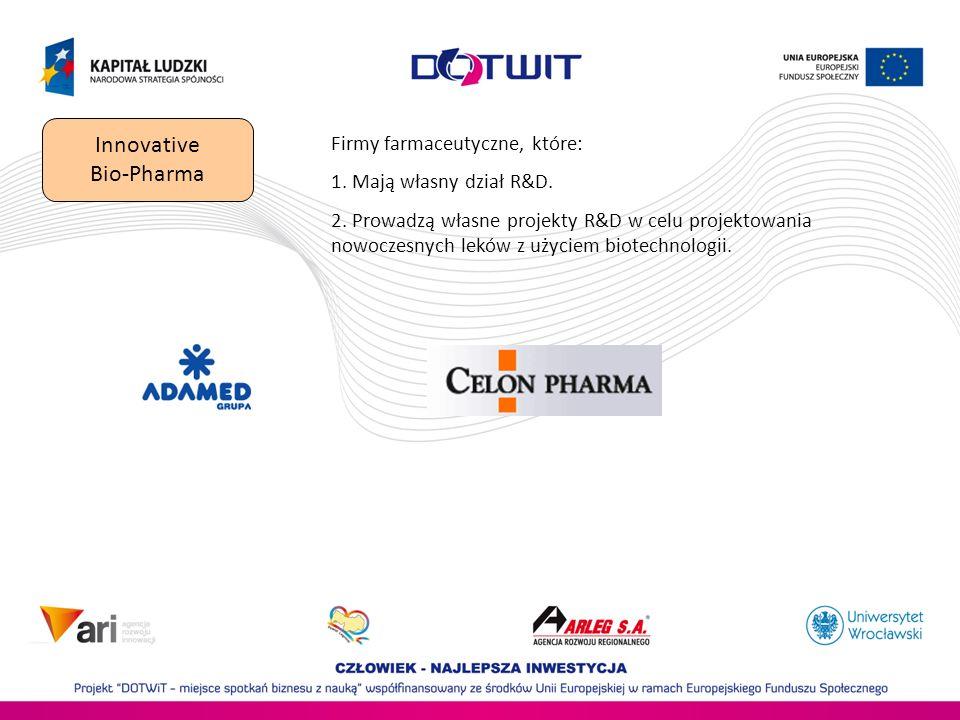 Innovative Bio-Pharma Firmy farmaceutyczne, które: 1.