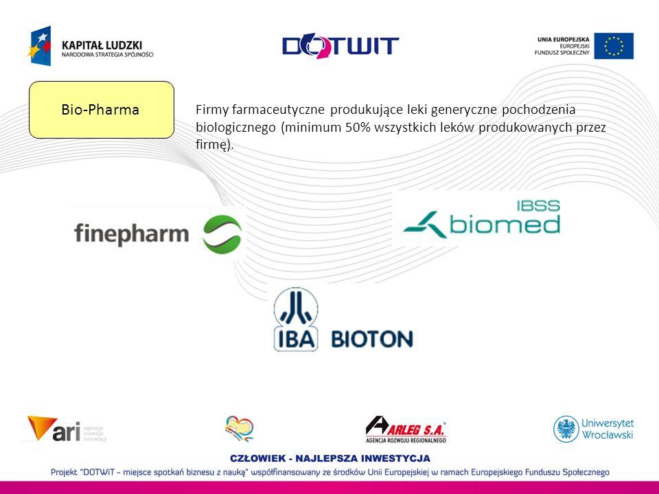 Bio-Pharma Firmy farmaceutyczne produkujące leki generyczne pochodzenia biologicznego (minimum 50% wszystkich leków produkowanych przez firmę).