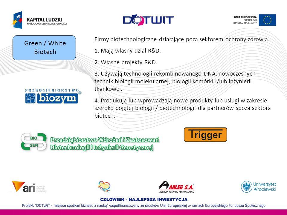 Green / White Biotech Firmy biotechnologiczne działające poza sektorem ochrony zdrowia.