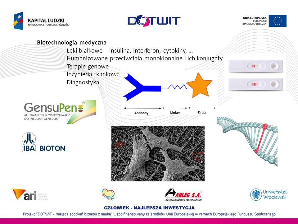 Biotechnologia medyczna Leki białkowe – insulina, interferon, cytokiny, … Humanizowane przeciwciała monoklonalne i ich koniugaty Terapie genowe Inżynieria tkankowa Diagnostyka