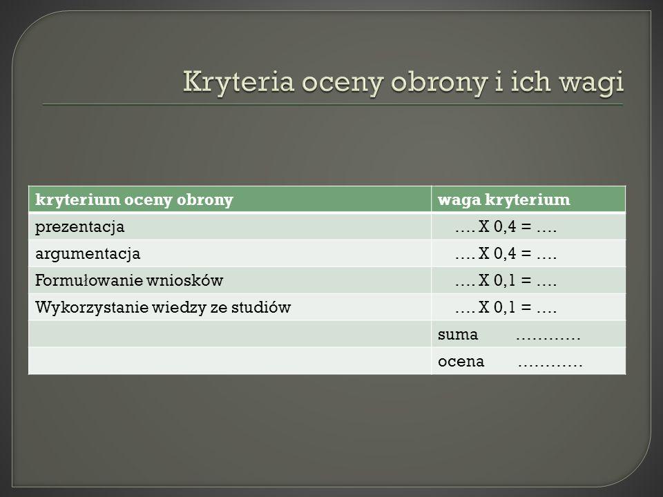kryterium oceny obronywaga kryterium prezentacja ….
