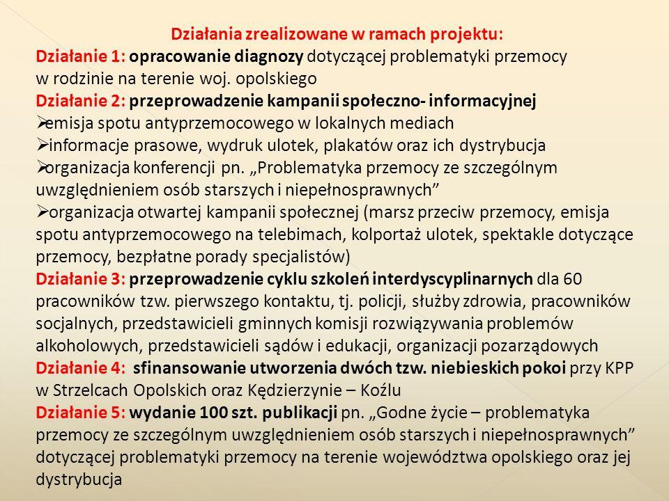 Działania zrealizowane w ramach projektu: Działanie 1: opracowanie diagnozy dotyczącej problematyki przemocy w rodzinie na terenie woj. opolskiego Dzi