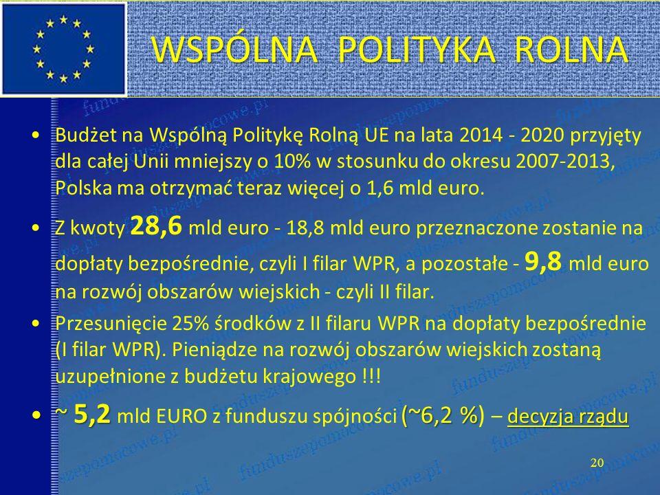 WSPÓLNA POLITYKA ROLNA WSPÓLNA POLITYKA ROLNA Budżet na Wspólną Politykę Rolną UE na lata 2014 - 2020 przyjęty dla całej Unii mniejszy o 10% w stosunk