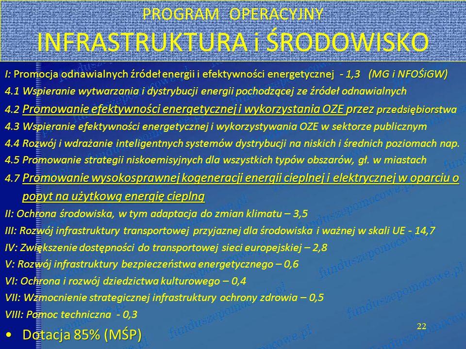 PROGRAM OPERACYJNY INFRASTRUKTURA i ŚRODOWISKO I: Promocja odnawialnych źródeł energii i efektywności energetycznej - 1,3 (MG i NFOŚiGW) 4.1 Wspierani