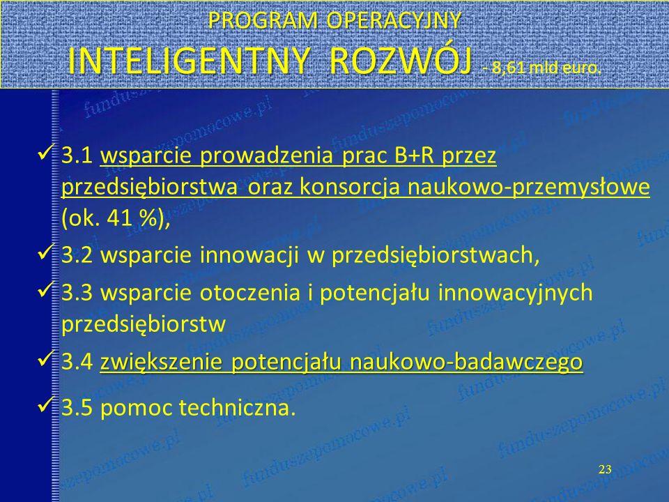 PROGRAM OPERACYJNY INTELIGENTNY ROZWÓJ - PROGRAM OPERACYJNY INTELIGENTNY ROZWÓJ - 8,61 mld euro. 3.1 wsparcie prowadzenia prac B+R przez przedsiębiors