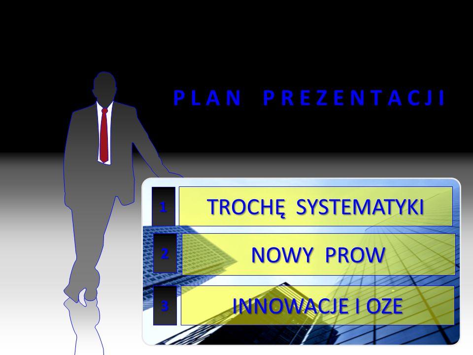 3 P L A N P R E Z E N T A C J I 1 2 3 NOWY PROW INNOWACJE I OZE TROCHĘ SYSTEMATYKI