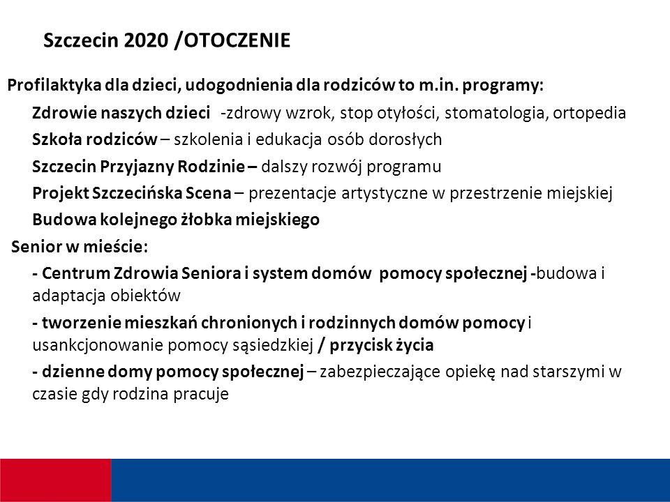 Szczecin 2020 /OTOCZENIE Profilaktyka dla dzieci, udogodnienia dla rodziców to m.in.