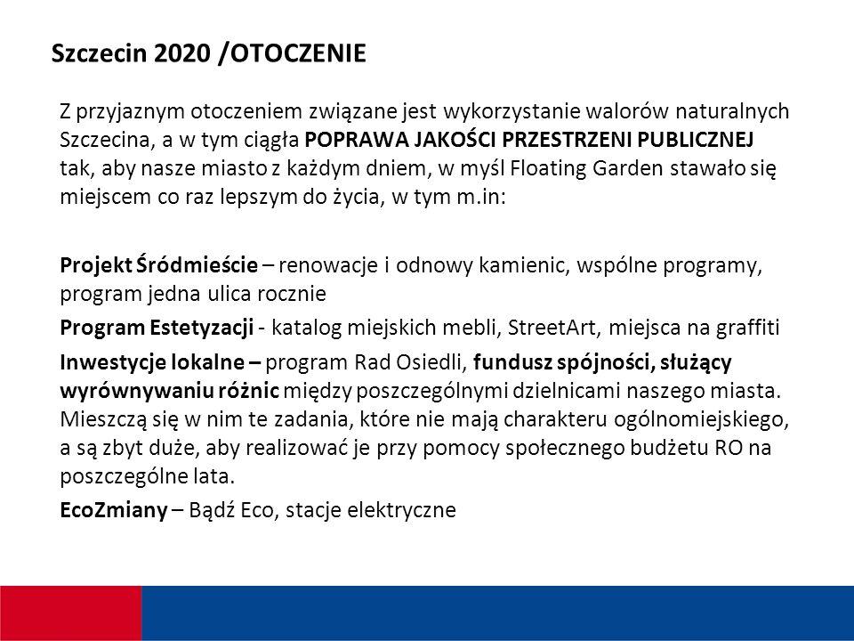Szczecin 2020 /OTOCZENIE Z przyjaznym otoczeniem związane jest wykorzystanie walorów naturalnych Szczecina, a w tym ciągła POPRAWA JAKOŚCI PRZESTRZENI PUBLICZNEJ tak, aby nasze miasto z każdym dniem, w myśl Floating Garden stawało się miejscem co raz lepszym do życia, w tym m.in: Projekt Śródmieście – renowacje i odnowy kamienic, wspólne programy, program jedna ulica rocznie Program Estetyzacji - katalog miejskich mebli, StreetArt, miejsca na graffiti Inwestycje lokalne – program Rad Osiedli, fundusz spójności, służący wyrównywaniu różnic między poszczególnymi dzielnicami naszego miasta.