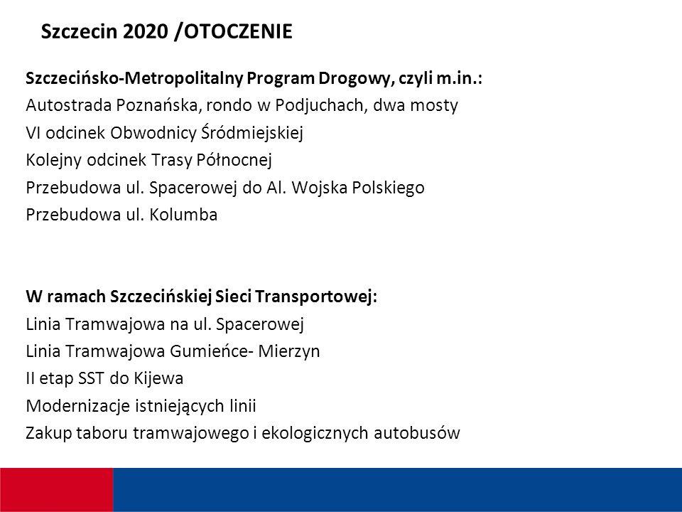 Szczecin 2020 /OTOCZENIE Szczecińsko-Metropolitalny Program Drogowy, czyli m.in.: Autostrada Poznańska, rondo w Podjuchach, dwa mosty VI odcinek Obwodnicy Śródmiejskiej Kolejny odcinek Trasy Północnej Przebudowa ul.