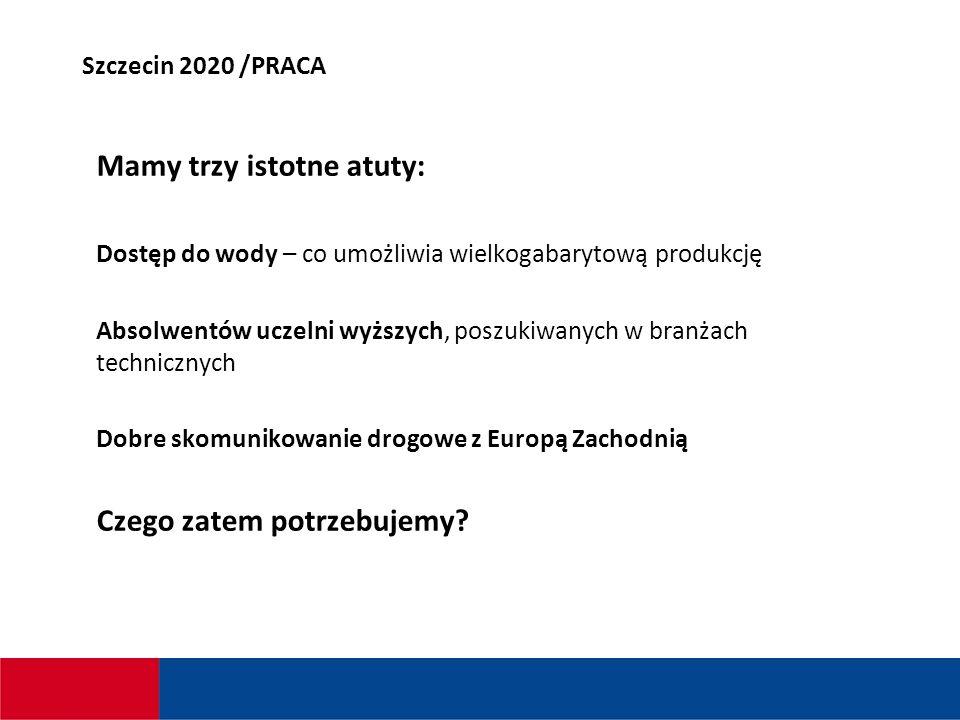 Szczecin 2020 /PRACA Mamy trzy istotne atuty: Dostęp do wody – co umożliwia wielkogabarytową produkcję Absolwentów uczelni wyższych, poszukiwanych w branżach technicznych Dobre skomunikowanie drogowe z Europą Zachodnią Czego zatem potrzebujemy