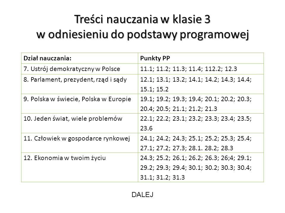 Treści nauczania w klasie 3 w odniesieniu do podstawy programowej Dział nauczania:Punkty PP 7. Ustrój demokratyczny w Polsce11.1; 11.2; 11.3; 11.4; 11