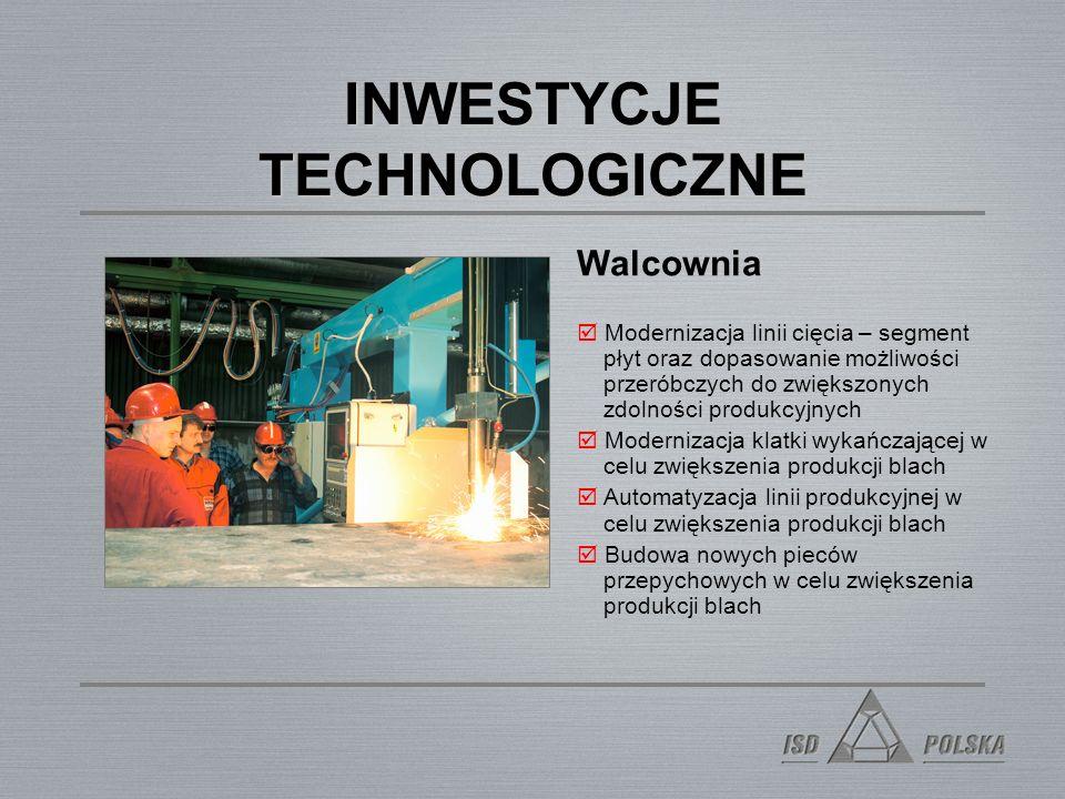 Walcownia System znakowania oraz kontroli ultradźwiękowej w celu zwiększenia jakości produktów oraz wydajności procesu produkcji Budowa systemy By-pas