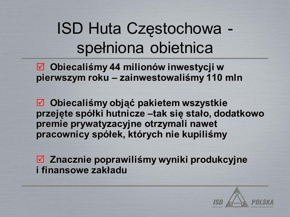 NOWA STRUKTURA GRUPY ISD POLSKA planowanie strategiczne planowanie i budżetowanie operacyjne zarządzanie gotówką zarządzanie finansowaniem koordynacja organizacyjno - prawna ISD STEEL wypracowywanie strategii rynkowych sprzedaż produktów optymalizacja kosztów sprzedaży minimalizacja kosztu zakupu surowców ISD HUTA CZĘSTOCHOWA realizacja zadań inwestycyjnych i rozwojowych wytwarzanie po optymalnych kosztach optymalizacja kosztów obsługi sprzedaży i kosztów ogólnych minimalizacja kosztu zakupu energii i pozostałych materiałów