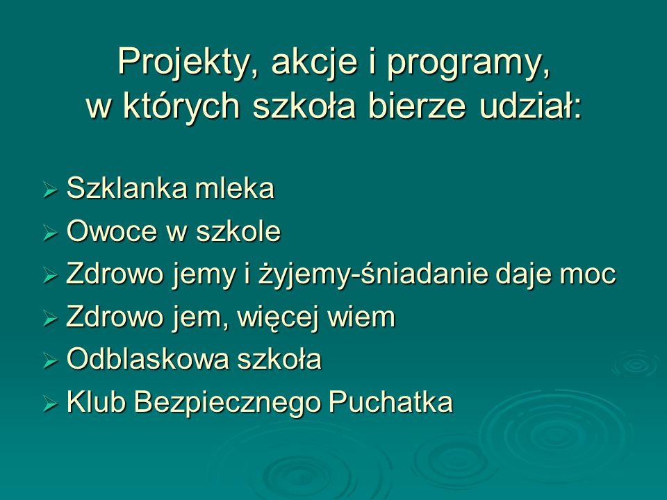 Projekty, akcje i programy, w których szkoła bierze udział: Szklanka mleka Szklanka mleka Owoce w szkole Owoce w szkole Zdrowo jemy i żyjemy-śniadanie