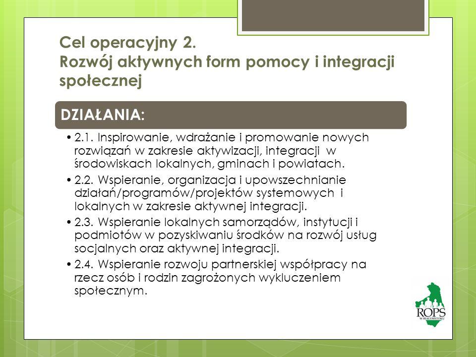 Cel operacyjny 2. Rozwój aktywnych form pomocy i integracji społecznej DZIAŁANIA: 2.1.
