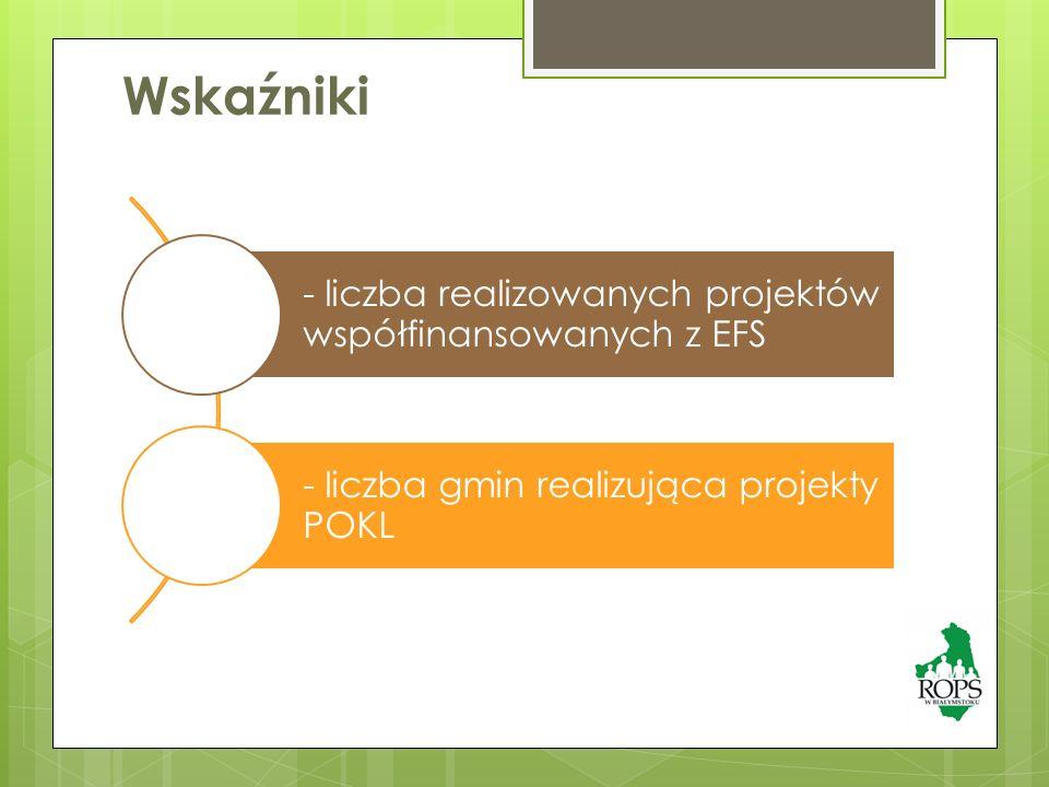 Wskaźniki - liczba realizowanych projektów współfinansowanych z EFS - liczba gmin realizująca projekty POKL