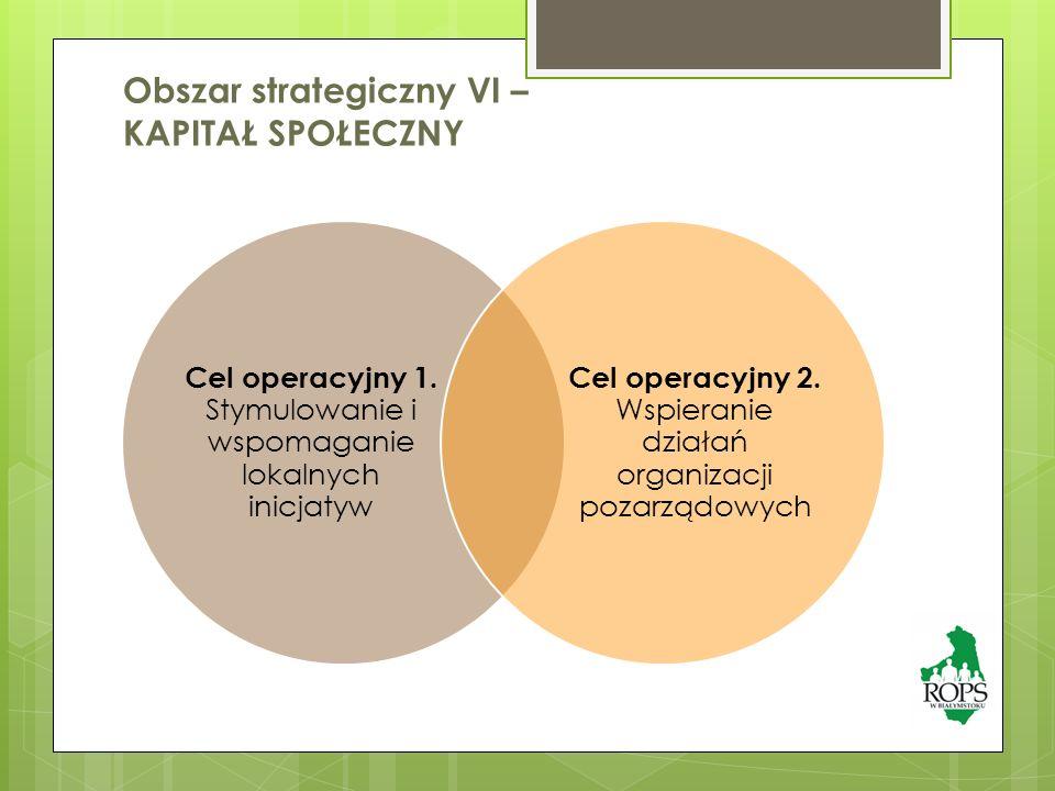 Obszar strategiczny VI – KAPITAŁ SPOŁECZNY Cel operacyjny 1.