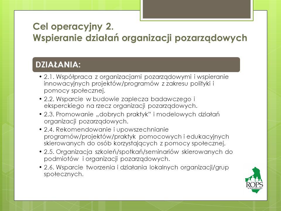 Cel operacyjny 2. Wspieranie działań organizacji pozarządowych DZIAŁANIA: 2.1.