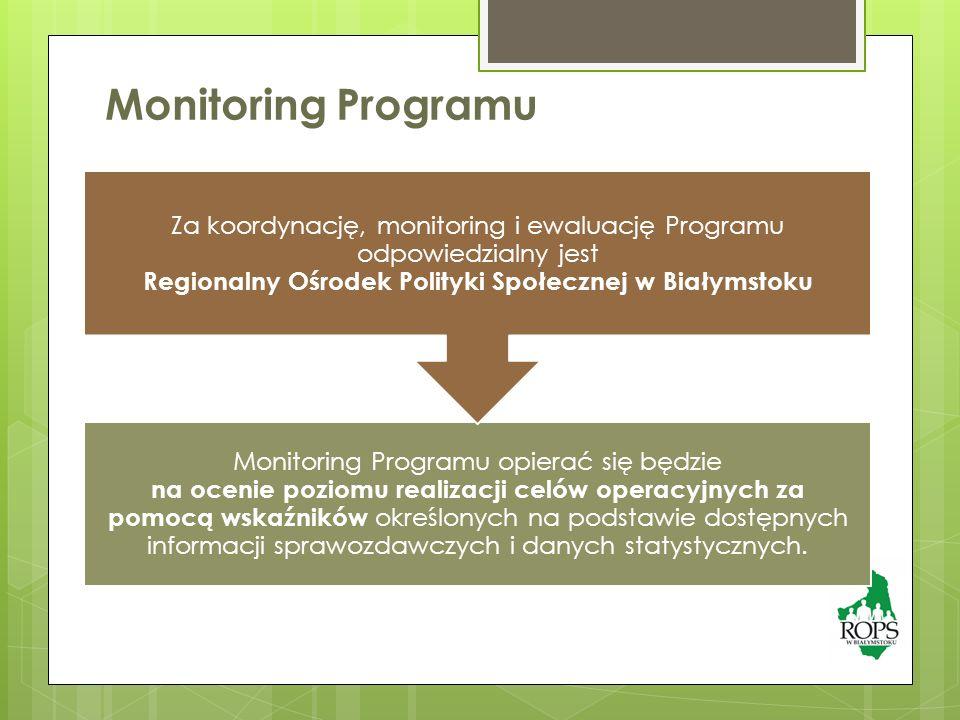 Monitoring Programu opierać się będzie na ocenie poziomu realizacji celów operacyjnych za pomocą wskaźników określonych na podstawie dostępnych informacji sprawozdawczych i danych statystycznych.