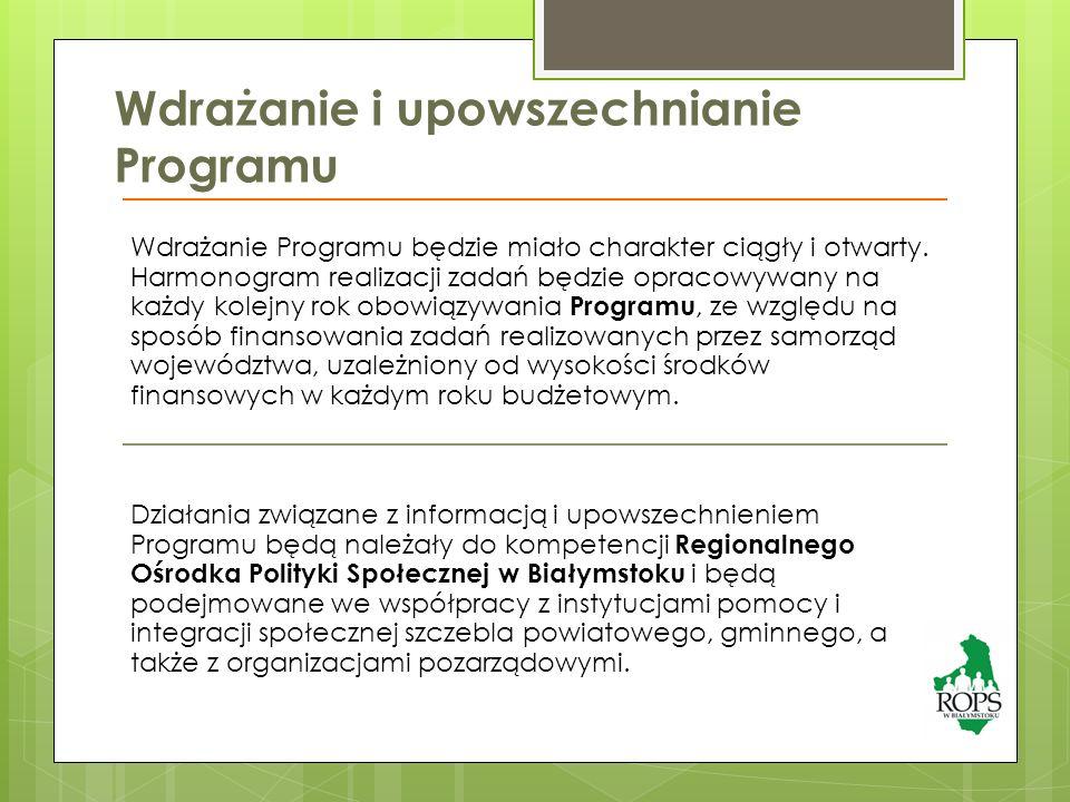 Wdrażanie i upowszechnianie Programu Wdrażanie Programu będzie miało charakter ciągły i otwarty.